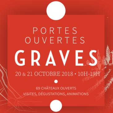Portes Ouvertes au Chateau Cheret Pitres